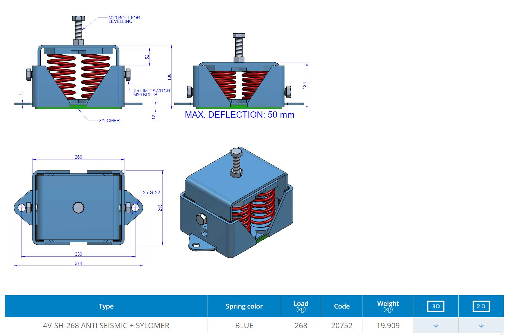 4V-SH-268 Anti Seismic + sylomer