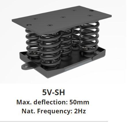 5V-SH