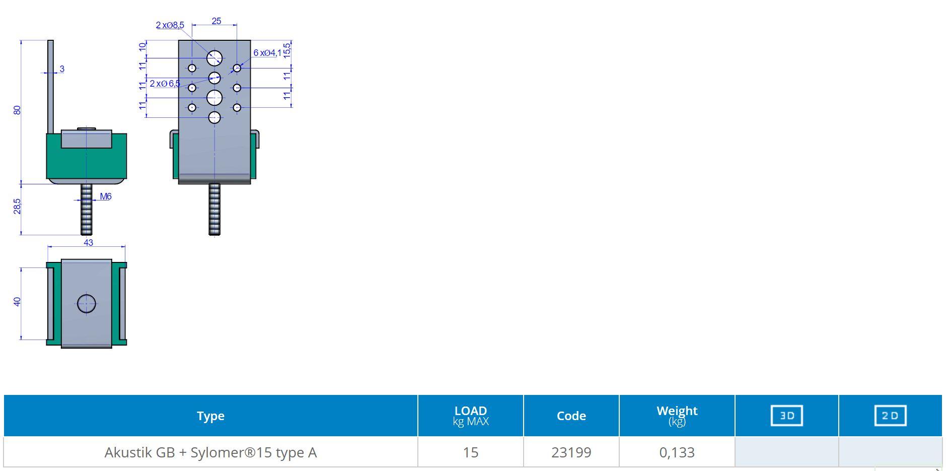 Akustik GB + Sylomer 15 Type A