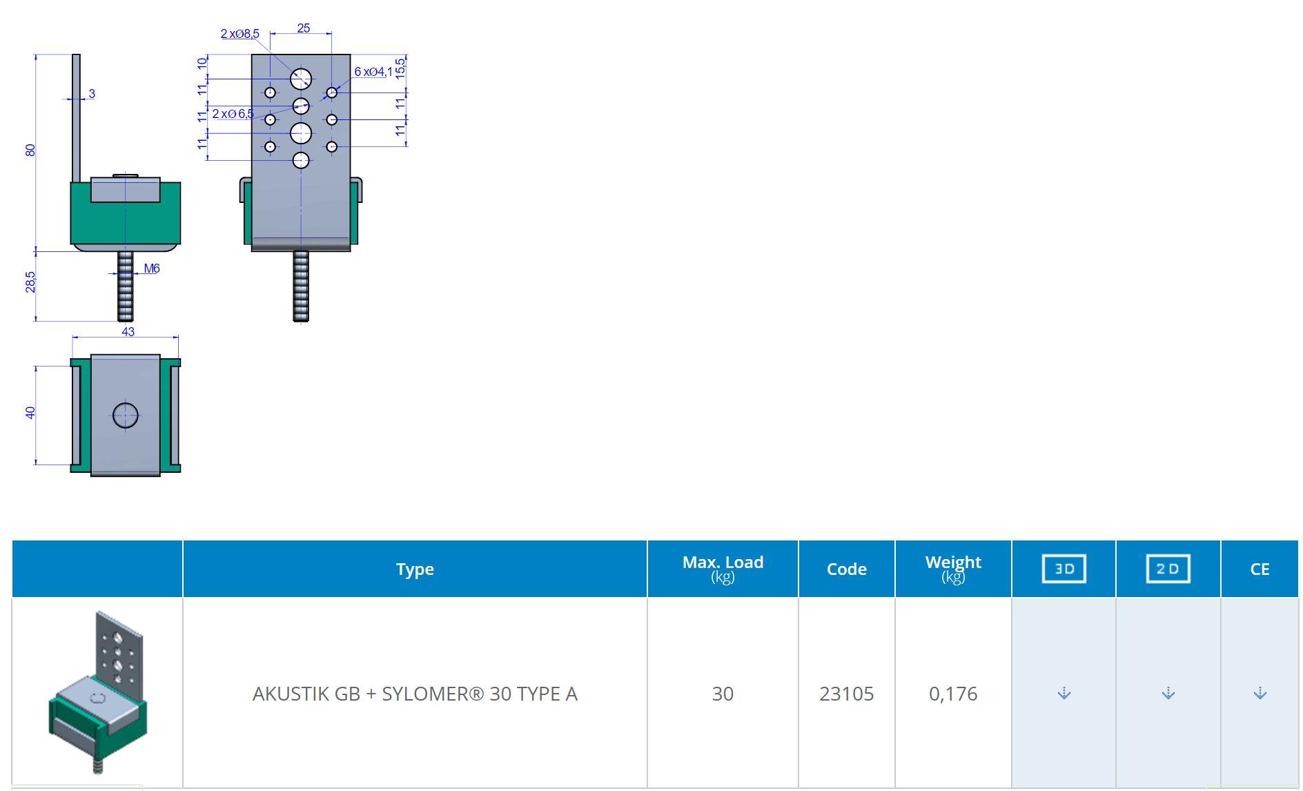 Akustik GB + Sylomer 30 Type A
