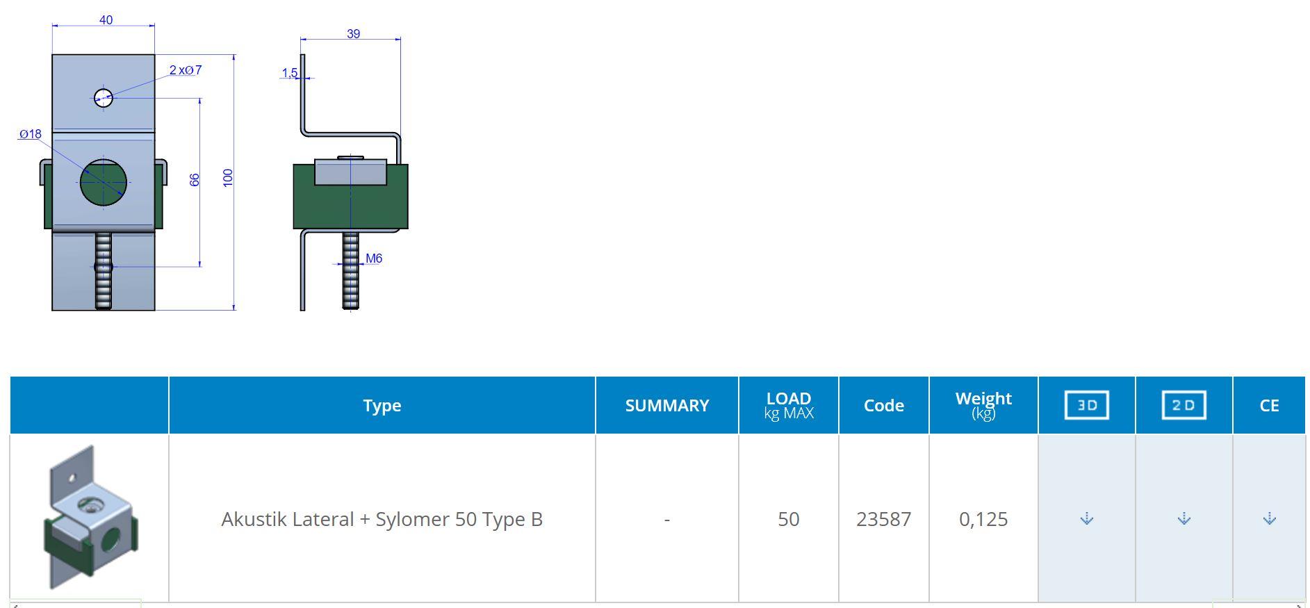 Akustik Lateral + Sylomer 50 Type B