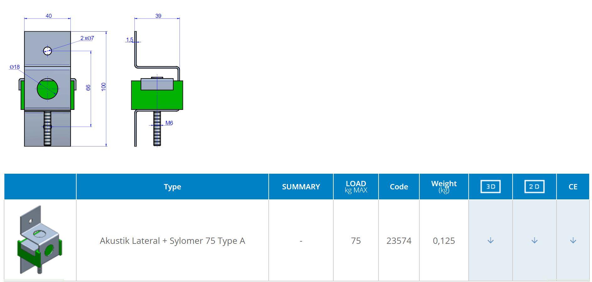 Akustik Lateral + Sylomer 75 Type A