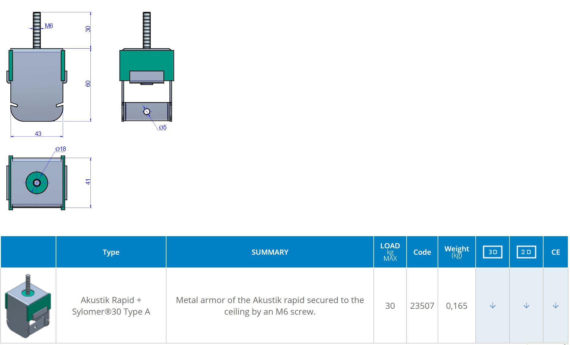 Akustik Rapid + Sylomer 30 Type A