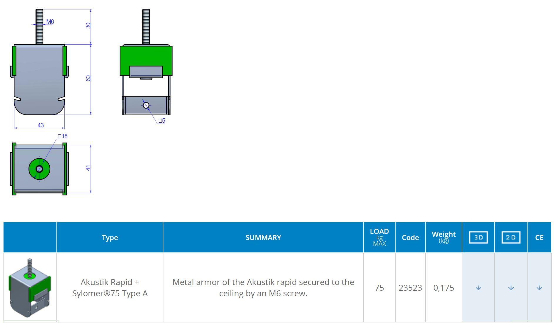 Akustik Rapid + Sylomer 75 Type A
