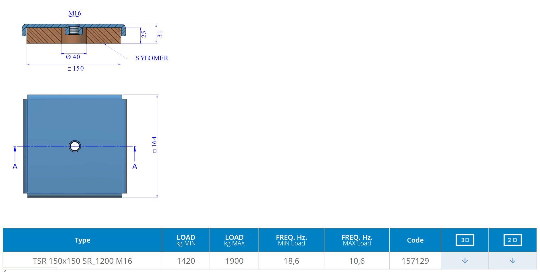 TSR 150X150 SR_1200 M16